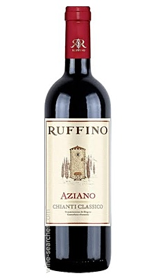 Ruffino Aziano