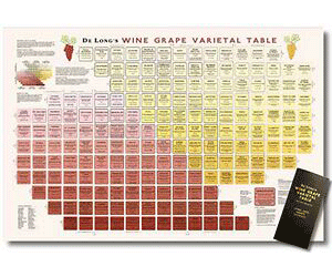 wine-grape-varietal-table